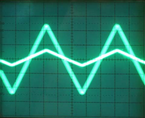 740px-oscilloscope_triangle_wave.jpg